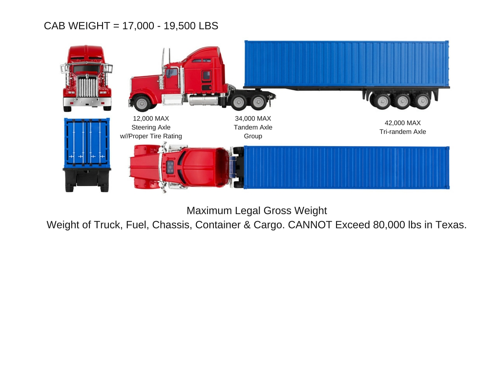 CAB WEIGHT = 17,000 - 19,500 LBS