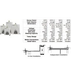 eemax wiring diagram [ 1500 x 1500 Pixel ]