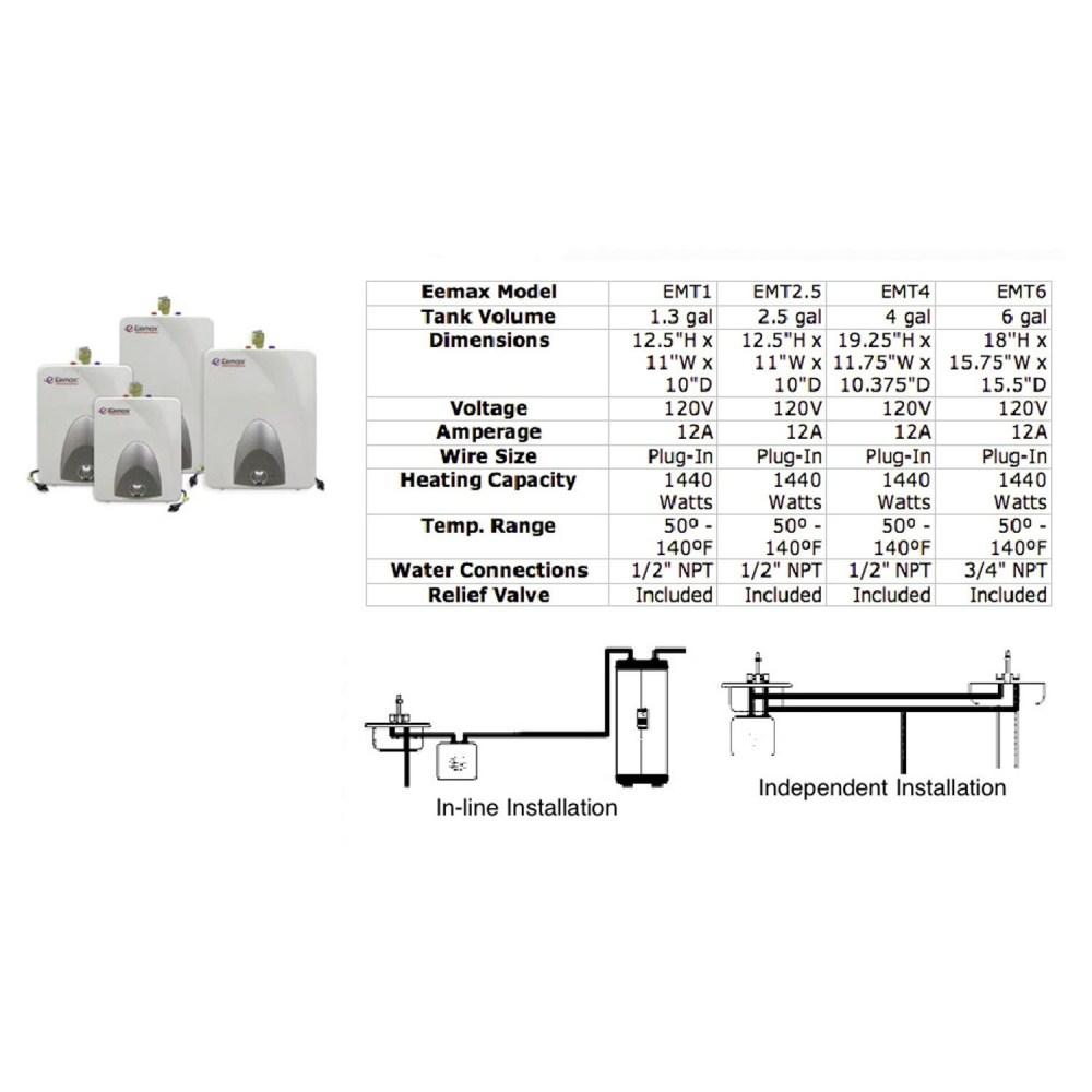 medium resolution of eemax wiring diagram