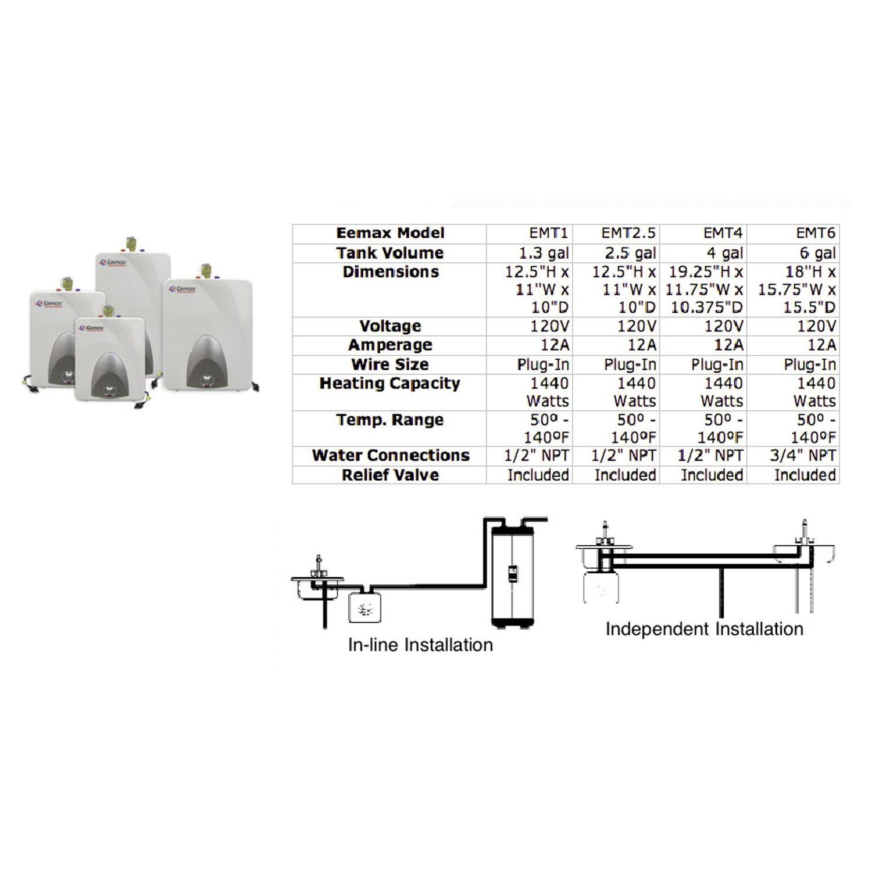 hight resolution of eemax wiring diagram