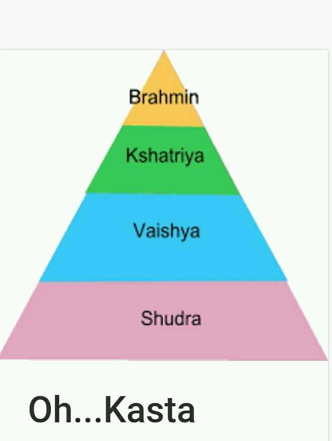 Kasta Hindu : kasta, hindu, Oh..., Kasta,, Nasibmu