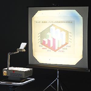 Over Head Projektor OHP yang Menjadi Sampah Elektronik