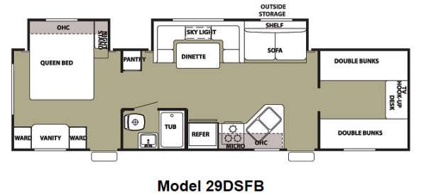 Used 2013 Forest River RV Cherokee Grey Wolf 29DSFB Travel