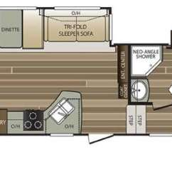 Fifth Wheel Campers With Bunkhouse And Outdoor Kitchen Used Equipment For Sale New Keystone Rv Cougar 330rbk ...
