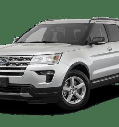 2019 ford explorer [ 1280 x 902 Pixel ]