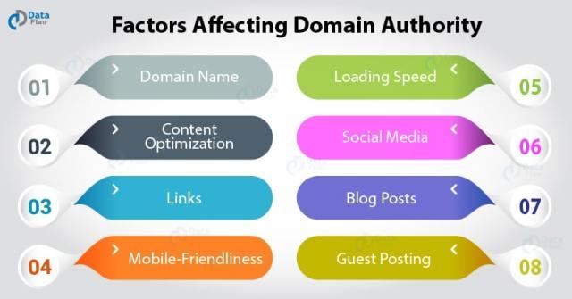 factors that affect domain authority
