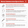 News Community Update On The Novel 19 Coronavirus