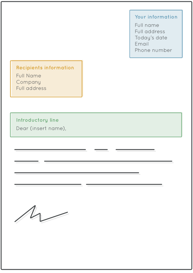 How To Write A Formal Letter: Format & Template  UK Postbox