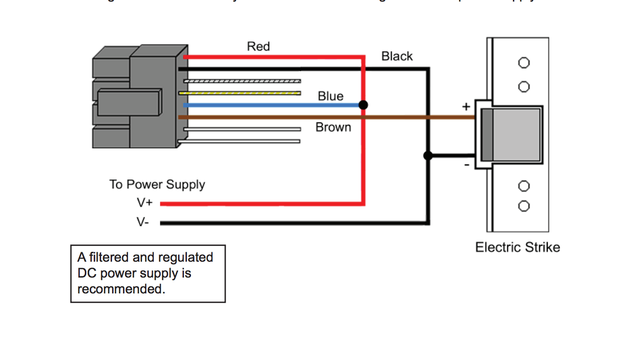 hight resolution of basic access control using an electric door strike