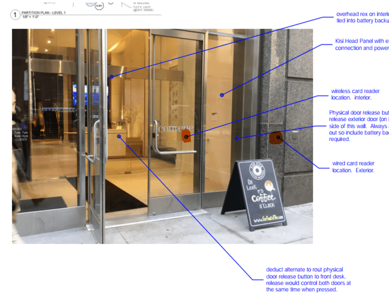 hight resolution of overview of access control devices
