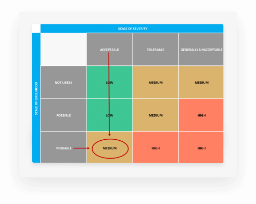 small resolution of customizing your risk assessment matrix template