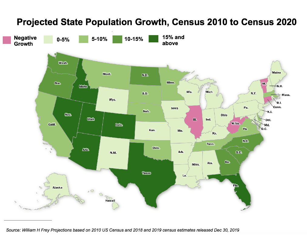 West Virginia Population Growth Rates