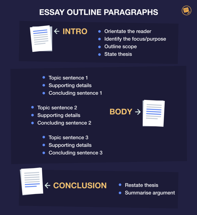 How to Write an Analytical Essay (with Samples)  EssayPro