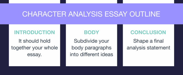 How to Write a Character Analysis: Outline, Examples  EssayPro