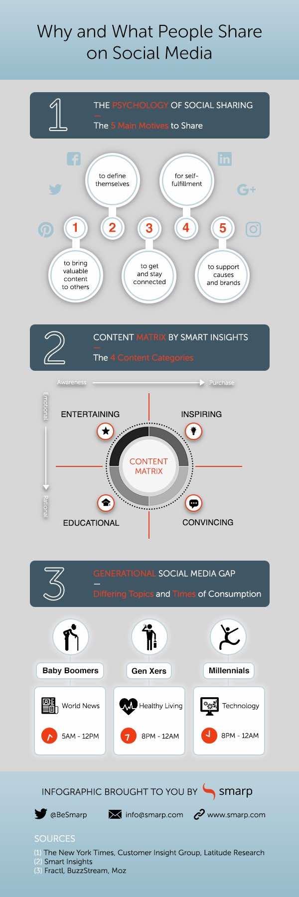 Jumlah Audiens Yang Melihat Campaign Di Social Media Biasa Disebut : jumlah, audiens, melihat, campaign, social, media, biasa, disebut, Memicu, Audiens, Menyebarkan, Konten, Media, Sosial?