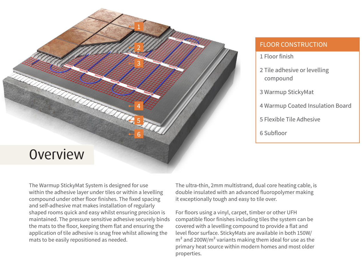 hight resolution of  additional image of warmup 150w electric underfloor heating stickymat system