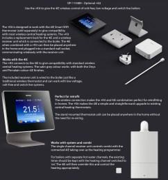 alternate image of warmup 4ie onyx black smart wifi thermostat bright porcelain finish optional [ 1423 x 1500 Pixel ]