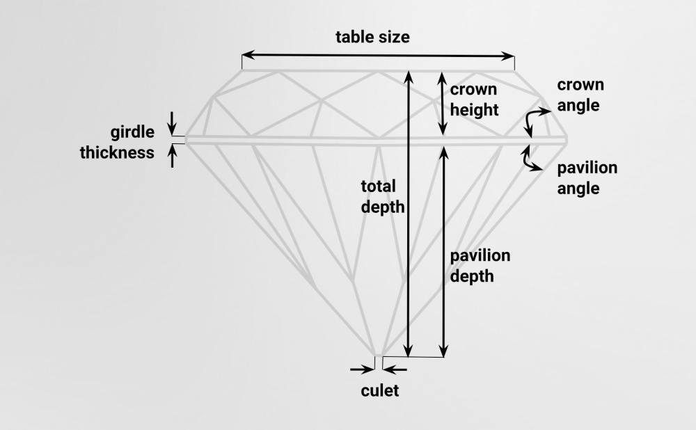 medium resolution of diamond cut