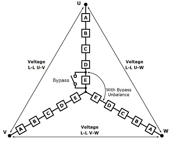 Why CHB is popular topology for medium voltage drives
