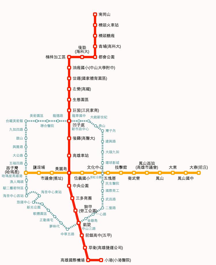 高雄捷運 • 輕軌路線圖
