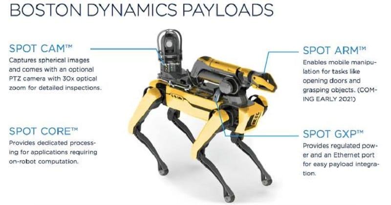 Covid-19: Singapour déploie un «chien» robot pour faire respecter la distanciation sociale (photos)