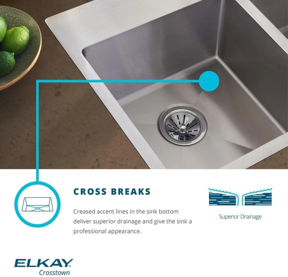 elkay crosstown collection ectru30179rt