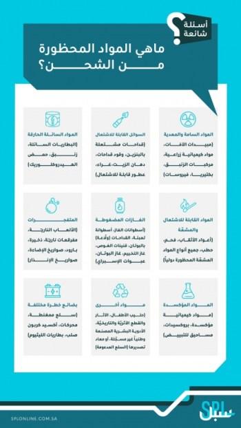 البريد السعودي يحدد 9 مواد محظورة من الشحن - المواطن