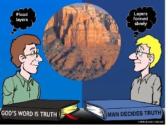 Worldviews affect how one sees rock layer formation