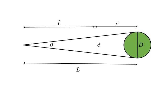 moon-diagram