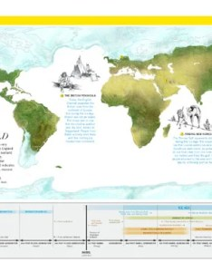 Ice age chart also when was the in biblical history answers genesis rh answersingenesis