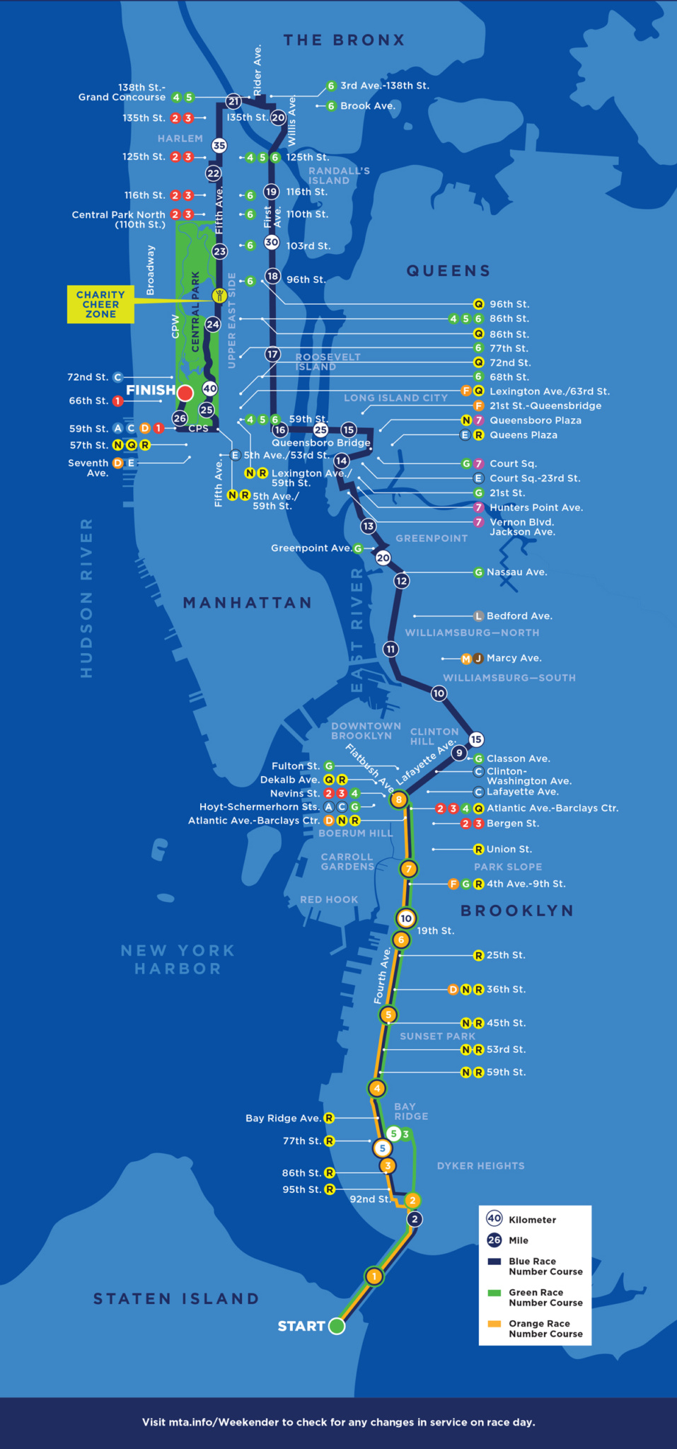 New York Marathon Course : marathon, course, Terrain, Within, World, Marathon, Majors, Sites