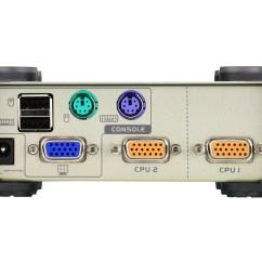 Ps2 To Usb Cable Diagram 2001 Pontiac Grand Am Speaker Wiring 2 Port Ps Vga Kvm Switch Cs82u Aten Desktop Switches