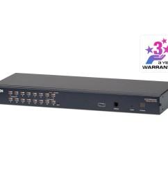 16 port cat 5 kvm switch with daisy chain port 1 [ 2000 x 1400 Pixel ]