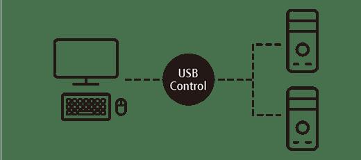 ATEN Presentation Switches