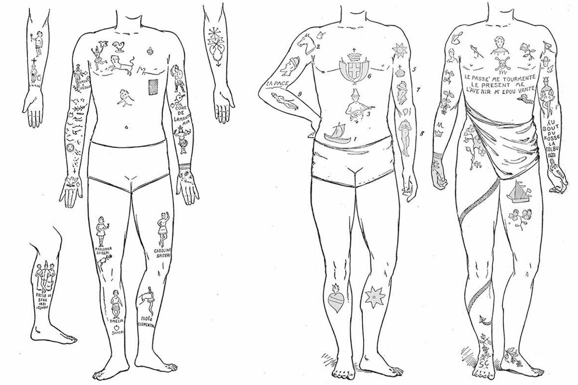 Tattooing In The Civil War Was A Hedge Against Anonymous
