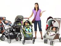 How to choose a stroller | Video | BabyCenter