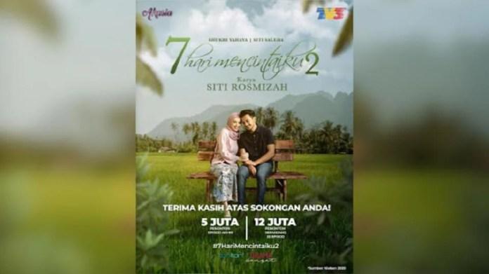 TV3 mengumumkan drama rantaian 7 Hari Mencintaiku yang menampilkan lakonan Siti Saleha dan Shukri Yahaya merekodkan 12 juta penonton sepanjang tayangan 33 episod. Foto Ihsan TV3