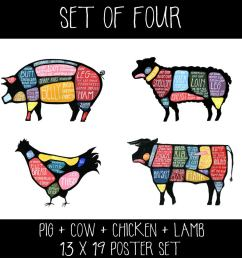 set of four cow pig chicken and lamb butchery diagram prints drywell art [ 1000 x 1000 Pixel ]