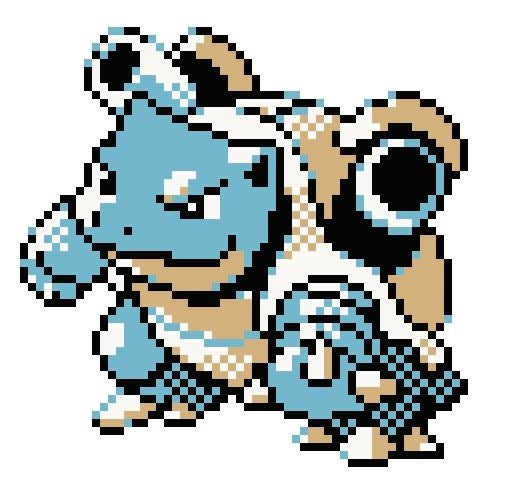blastoise pokemon kit