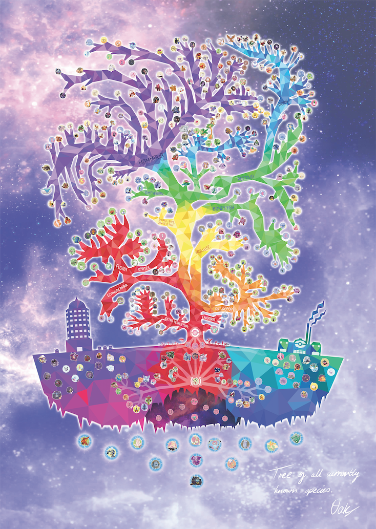 Magical Species Tree of Life Poster  BirdKeeperToby