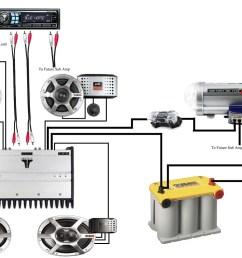 tips aman pasang audio mobil biar tak jadi petaka wiring diagram daihatsu taruna efi [ 1224 x 792 Pixel ]