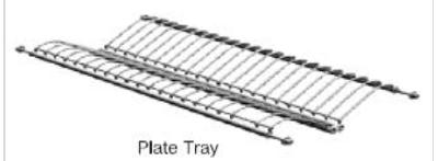 32 A Sheet Steel Enclosure Type FN (FN 32 TPN / FP CE