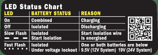 blue sea mini add a battery wiring diagram kohler voltage regulator kit 120a systems led status chart