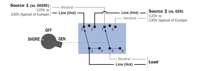 Source 3 Phase Power Wiring Diagram