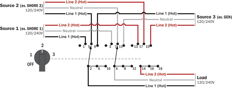 4 Pole 3 Position Rotary Switch Wiring Diagram