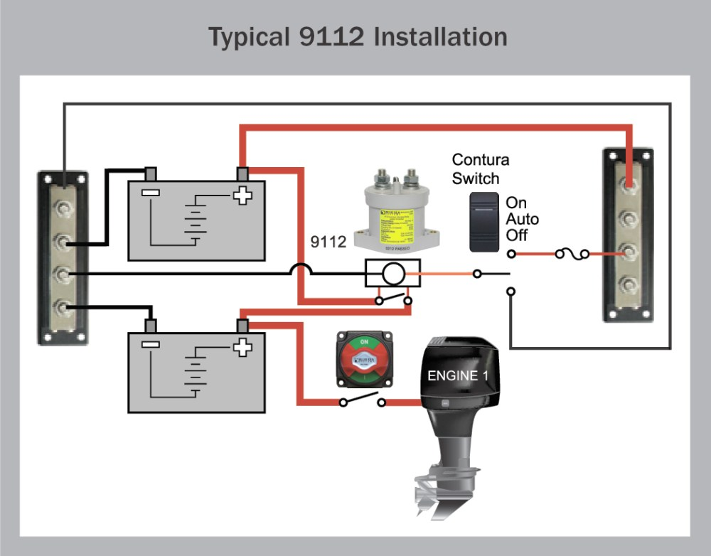 medium resolution of typical installation