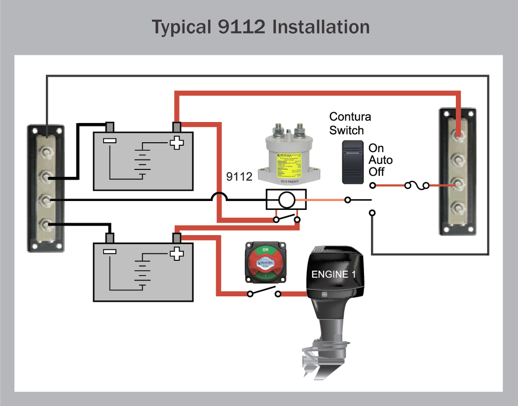 hight resolution of typical installation