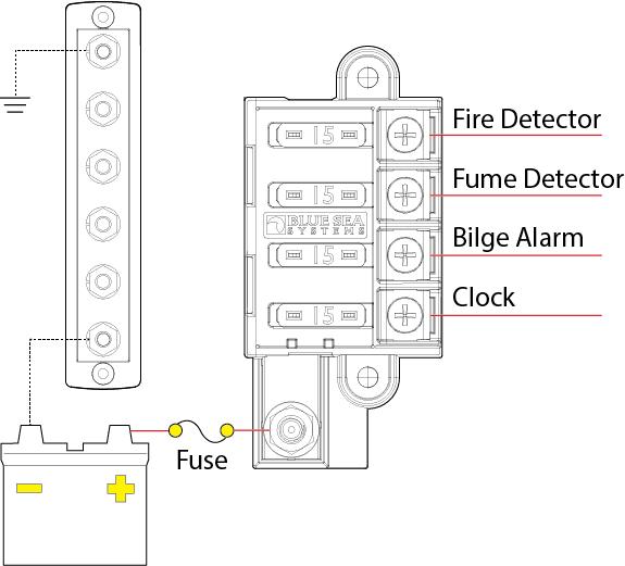 blue sea fuse block 5032