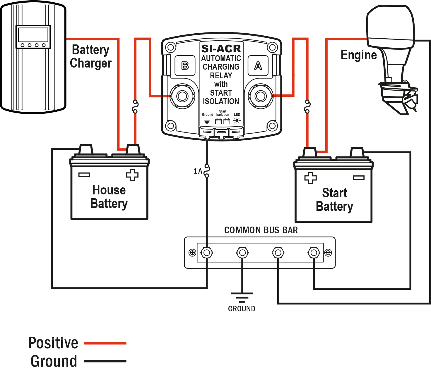 dual battery setup boat diagram solving problems using venn diagrams worksheets wiring for blue sea add a switch blog si acr automatic charging relay 12 24v dc 120a systems