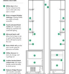 home bar diagram wiring diagram info home bar diagram wiring diagram centre home bar diagram [ 1600 x 1927 Pixel ]